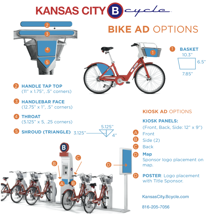 bikesharekc-ad-options